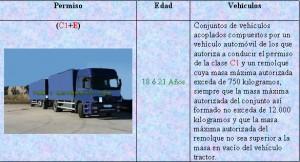 esquema-c1-e