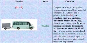 esquema-permiso-D+E