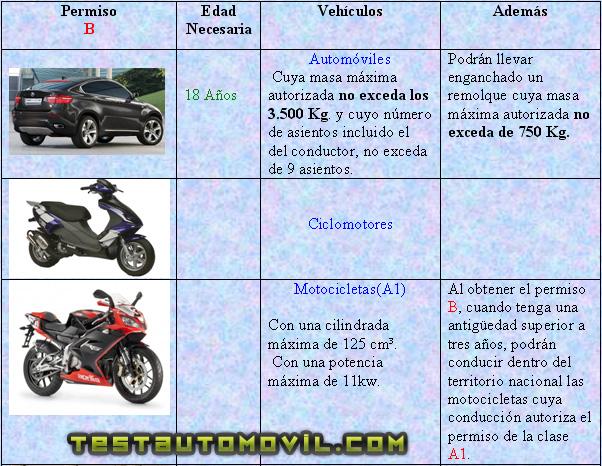 http://www.testautomovil.com/blog/wp-content/uploads/2011/04/permiso-b-11.jpg