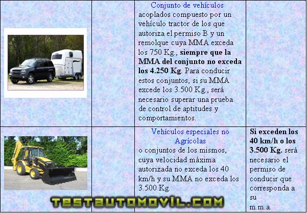 http://www.testautomovil.com/blog/wp-content/uploads/2011/04/permiso-b-3.jpg