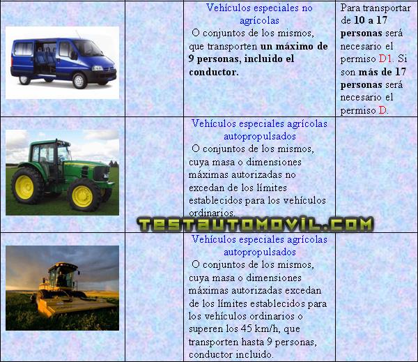 http://www.testautomovil.com/blog/wp-content/uploads/2011/04/permiso-b-4.jpg